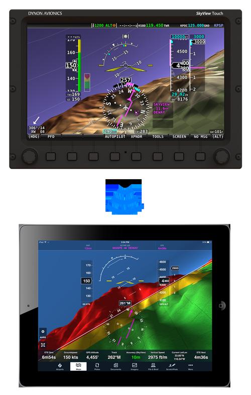 Dynon Avionics | Wi-Fi Adapter for SkyView